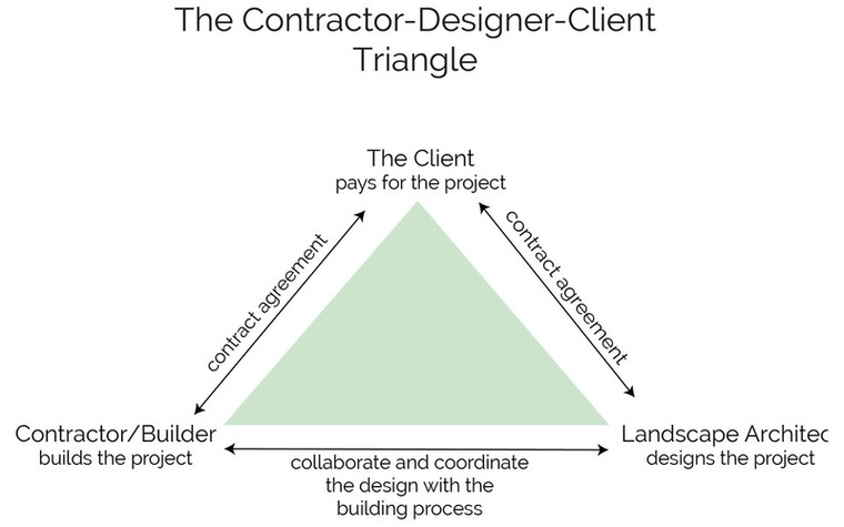 content_LandscapeContractor1.jpg